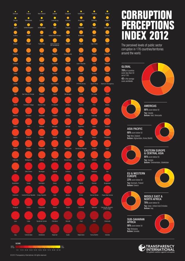 CPI2012_infographic_A3